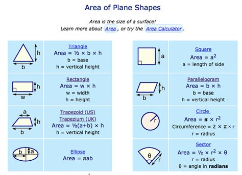 Area, perimeter, surface, volume of shapes (Geometry)   by