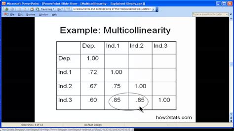 Multicollinearity - Explained Simply (part 1) - YouTube