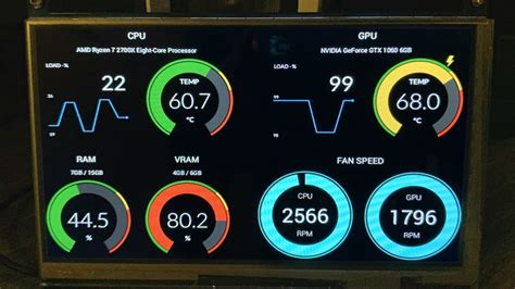 This Raspberry Pi System Monitor Displays Your PC's