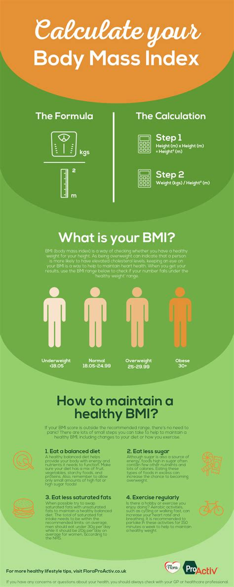 How to calculate BMI?