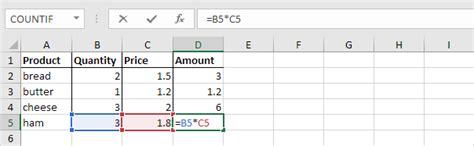 Cell References in Excel - Easy Excel Tutorial