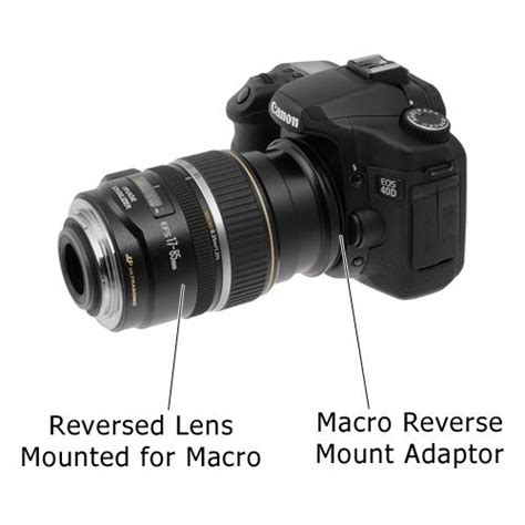 Macro Reverse Ring for Canon - Camera Mount to Filter