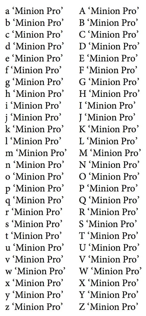 fonts - MinionPro: spacing between f followed by quotes