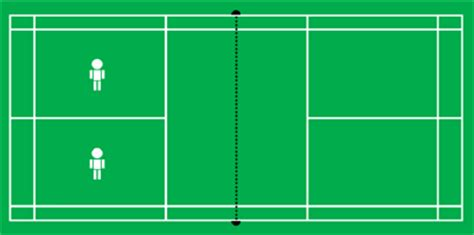Mixed Doubles for Badminton