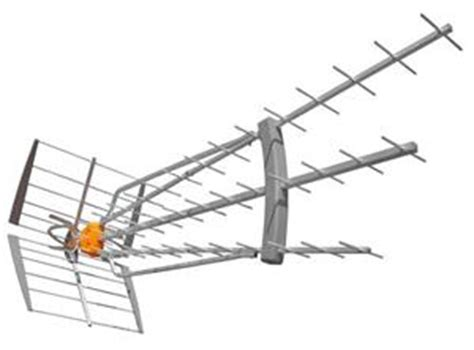 Televes Antennas - European Quality with Auto-Gain and LTE