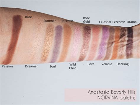 Anastasia Beverly Hills Norvina Palette Review - Devoted